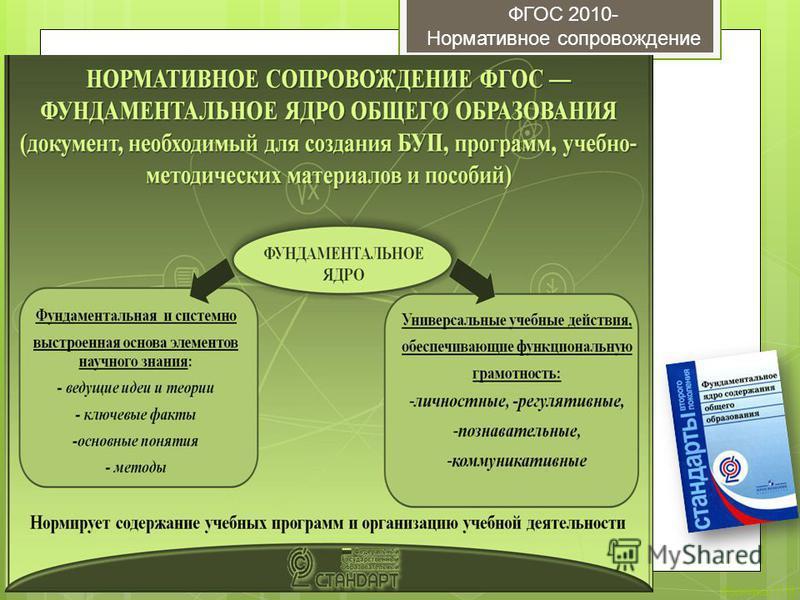 ФГОС 2010- Нормативное сопровождение Женина Л.В.