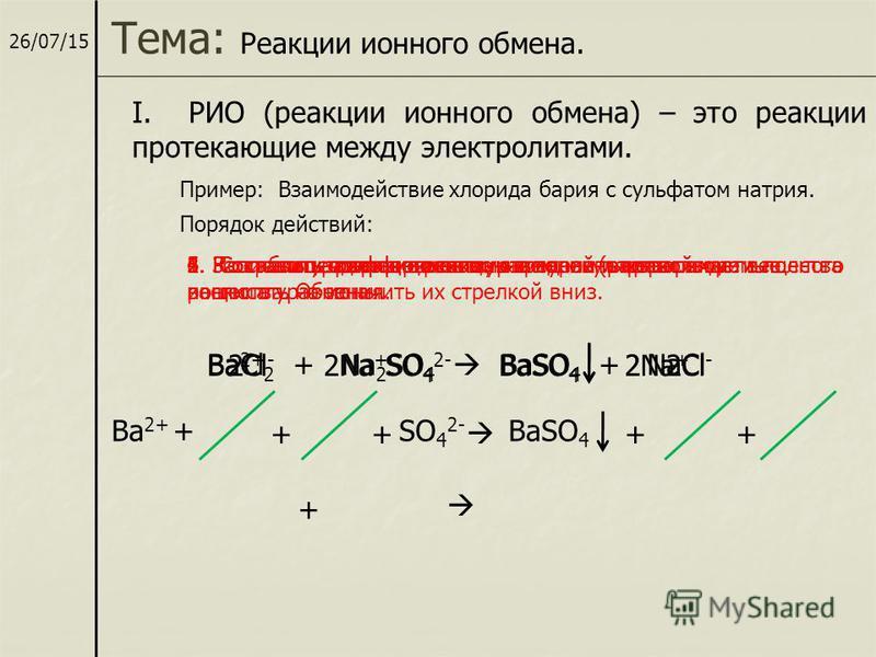 26/07/15 Тема: Реакции ионного обмена. I. РИО (реакции ионного обмена) – это реакции протекающие между электролитами. Пример: Взаимодействие хлорида бария с сульфатом натрия. BaCl 2 + Na 2 SO 4 BaSO 4 + NaClBa 2+ 2Cl - + + 2Na + SO 4 2- + 1. Записать