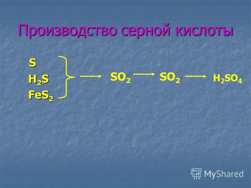 Производство серной кислоты S H 2 S H 2 S FeS 2 FeS 2 SO 2 H 2 SO 4