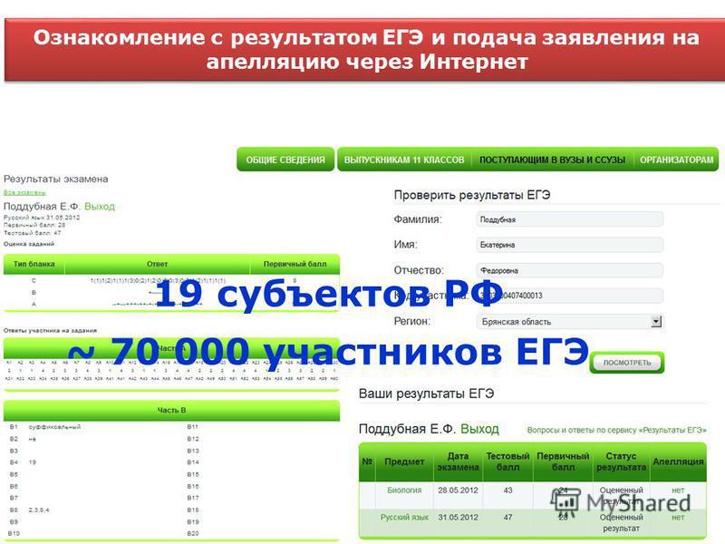 26 Ознакомление с результатом ЕГЭ и подача заявления на апелляцию через Интернет 19 субъектов РФ ~ 70 000 участников ЕГЭ