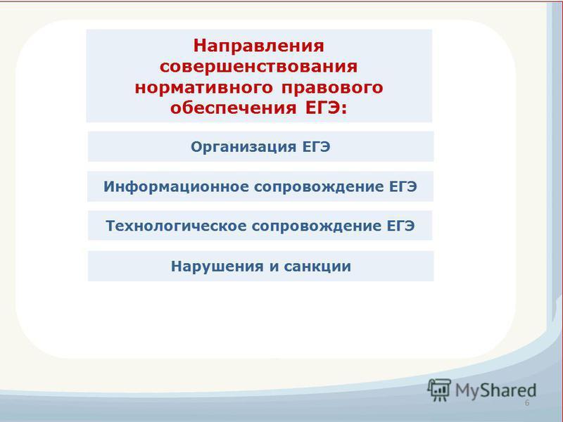 6 Направления совершенствования нормативного правового обеспечения ЕГЭ: 6 Информационное сопровождение ЕГЭ Технологическое сопровождение ЕГЭ Организация ЕГЭ Нарушения и санкции