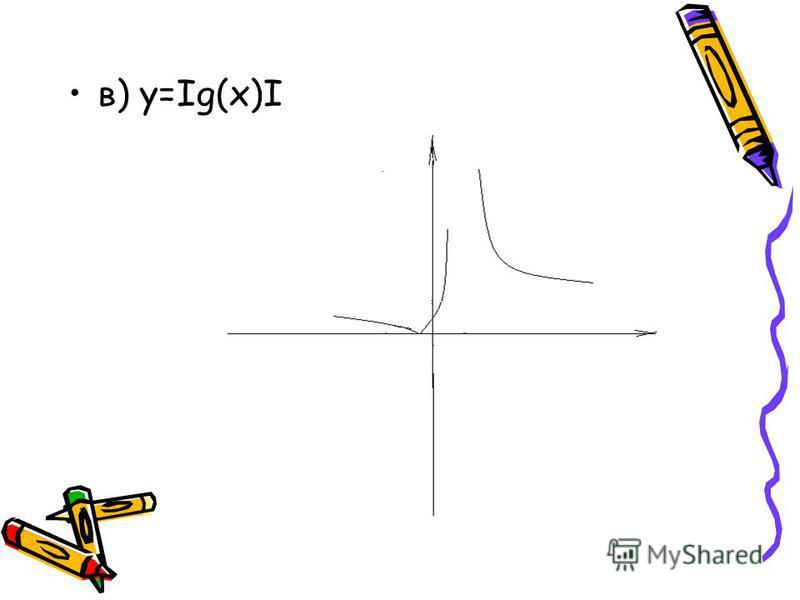 в) у=Ig(х)I