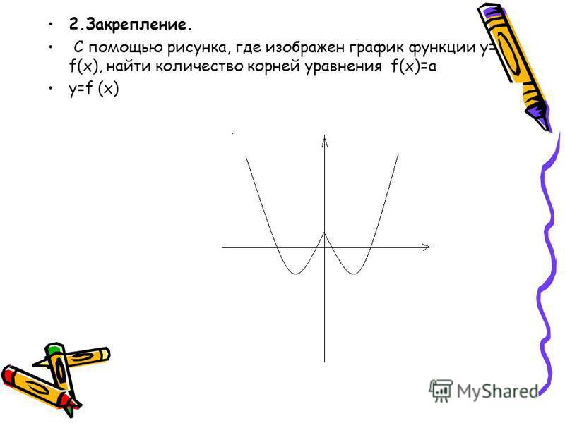2.Закрепление. С помощью рисунка, где изображен график функции у= f(х), найти количество корней уравнения f(х)=а у=f (х)