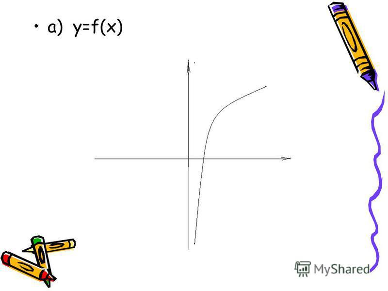 а) у=f(х)