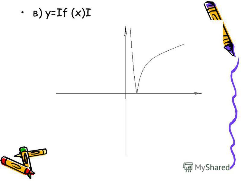 в) у=If (х)I