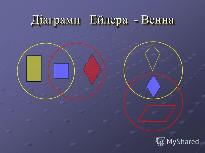 Діаграми Ейлера - Венна