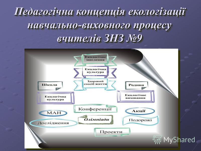 Педагогічна концепція екологізації навчально-виховного процесу вчителів ЗНЗ 9