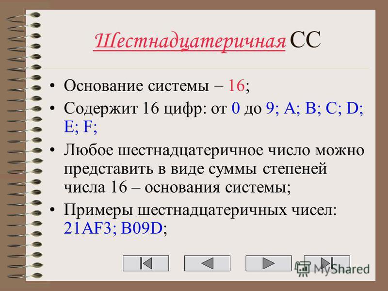 Шестнадцатеричная СС Основание системы – 16; Содержит 16 цифр: от 0 до 9; A; B; C; D; E; F; Любое шестнадцатеричное число можно представить в виде суммы степеней числа 16 – основания системы; Примеры шестнадцатеричных чисел: 21AF3; B09D;
