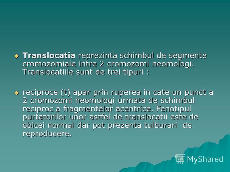 Translocatia reprezinta schimbul de segmente cromozomiale intre 2 cromozomi neomologi. Translocatiile sunt de trei tipuri : Translocatia reprezinta schimbul de segmente cromozomiale intre 2 cromozomi neomologi. Translocatiile sunt de trei tipuri : re