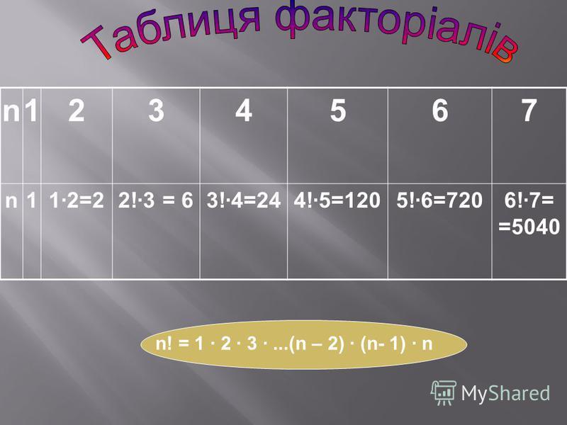 n1234567 n112=22!3 = 63!4=244!5=1205!6=7206!7= =5040 n! = 1 2 3...(n – 2) (n- 1) n