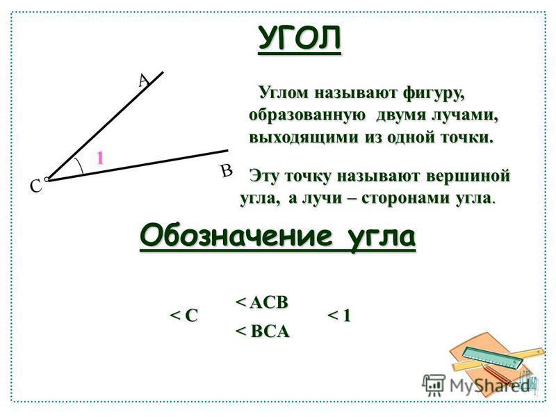 Углом называют фигуру, образованную двумя лучами, выходящими из одной точки. Углом называют фигуру, образованную двумя лучами, выходящими из одной точки. Эту точку называют вершиной угла, Эту точку называют вершиной угла, а лучи – сторонами угла. а л