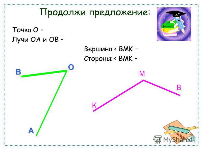 Точка О – Лучи ОА и ОВ – Вершина < BMK – Стороны < BMK – Продолжи предложение:ОB A