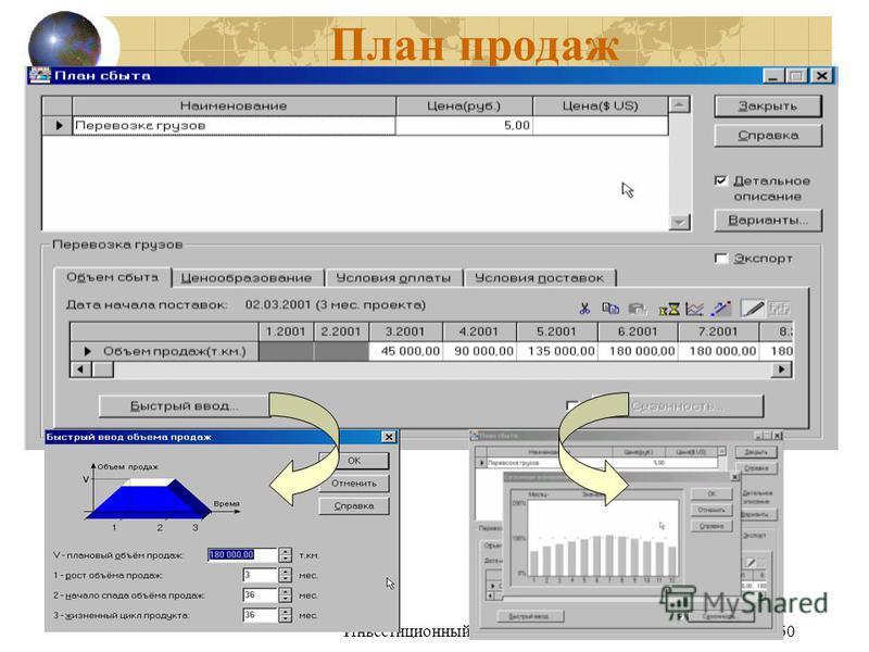 Инвестиционный анализ 160 План продаж
