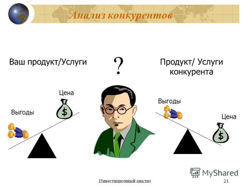 Инвестиционный анализ 21 Анализ конкурентов Ваш продукт/Услуги Продукт/ Услуги конкурента Выгоды Цена ?