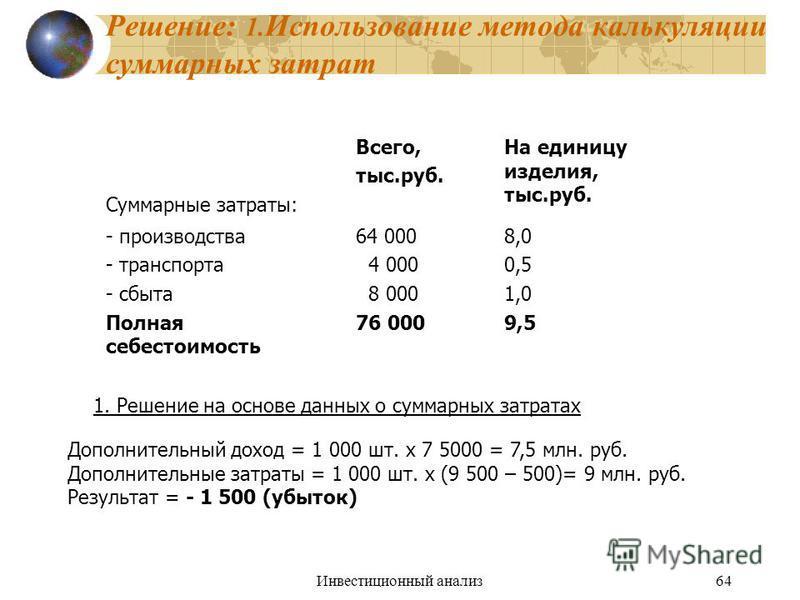 Инвестиционный анализ 64 Решение: 1. Использование метода калькуляции суммарных затрат Суммарные затраты: Всего, тыс.руб. На единицу изделия, тыс.руб. - производства - транспорта - сбыта Полная себестоимость 64 000 4 000 8 000 76 000 8,0 0,5 1,0 9,5