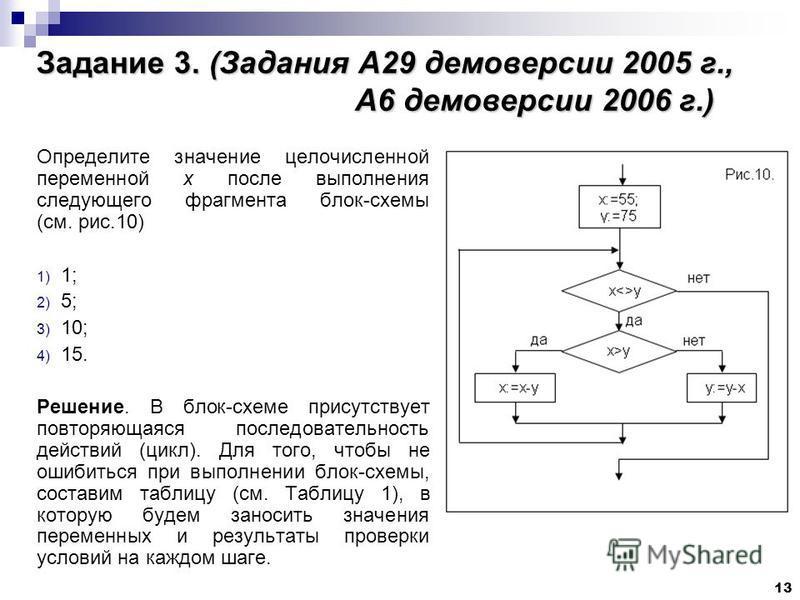 13 Задание 3. (Задания А29 демоверсии 2005 г., А6 демоверсии 2006 г.) Определите значение целочисленной переменной х после выполнения следующего фрагмента блок-схемы (см. рис.10) 1) 1; 2) 5; 3) 10; 4) 15. Решение. В блок-схеме присутствует повторяюща