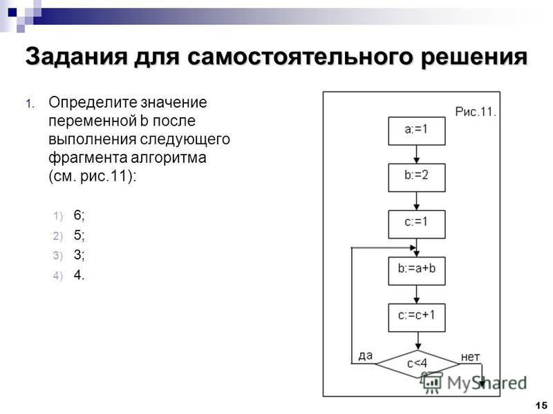 15 Задания для самостоятельного решения 1. Определите значение переменной b после выполнения следующего фрагмента алгоритма (см. рис.11): 1) 6; 2) 5; 3) 3; 4) 4.