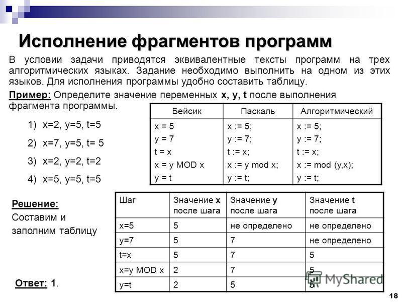 18 Исполнение фрагментов программ В условии задачи приводятся эквивалентные тексты программ на трех алгоритмических языках. Задание необходимо выполнить на одном из этих языков. Для исполнения программы удобно составить таблицу. Пример: Определите зн