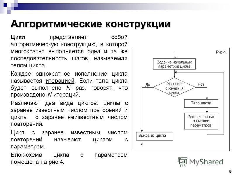 8 Алгоритмические конструкции Цикл представляет собой алгоритмическую конструкцию, в которой многократно выполняется одна и та же последовательность шагов, называемая телом цикла. Каждое однократное исполнение цикла называется итерацией. Если тело ци