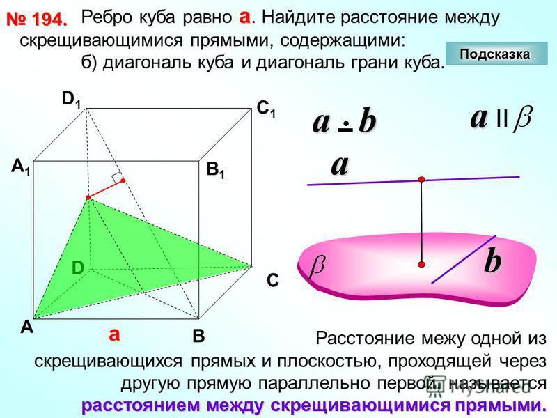 а Ребро куба равно а. Найдите расстояние между скрещивающимися прямыми, содержащими: б) диагональ куба и диагональ грани куба. 194. 194. D А В С D1D1 С1С1 а В1В1 А1А1 a a II расстоянием между скрещивающимися прямыми. Расстояние межу одной из скрещива