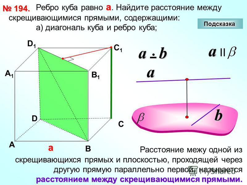 а Ребро куба равно а. Найдите расстояние между скрещивающимися прямыми, содержащими: а) диагональ куба и ребро куба; 194. 194. D А В С D1D1 С1С1 а В1В1 А1А1 a a II расстоянием между скрещивающимися прямыми. Расстояние межу одной из скрещивающихся пря