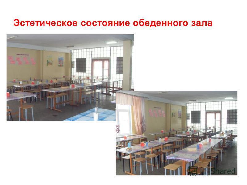 Эстетическое состояние обеденного зала