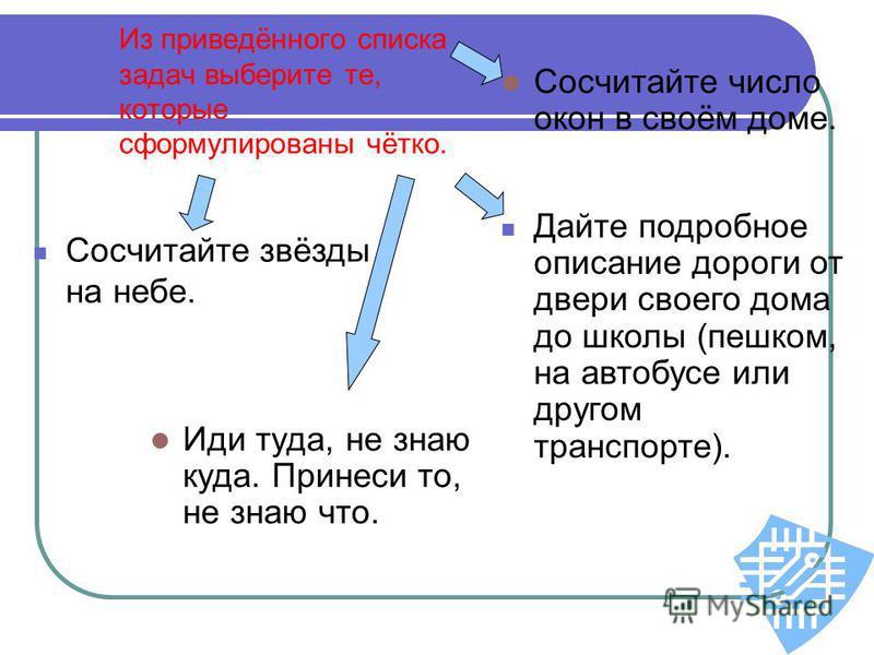 Система команд исполнителя Команды, которые может выполнять конкретный исполнитель, образуют систему команд исполнителя (СКИ). Исполнитель формально выполняет алгоритмы, составленные из команд, входящих в его СКИ. Переход в начало Пауза Стоп Переход