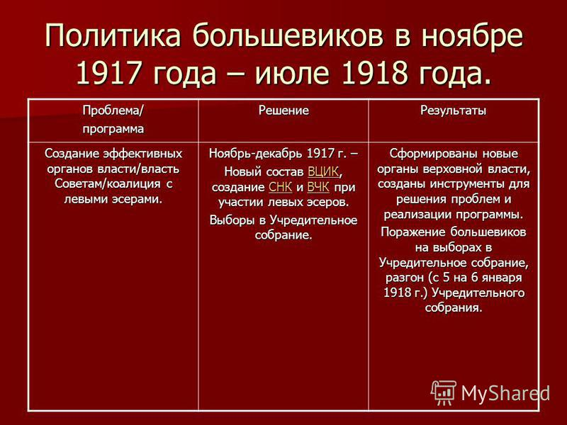 why the bolsheviks were successful in establishing authority over russia after 1917