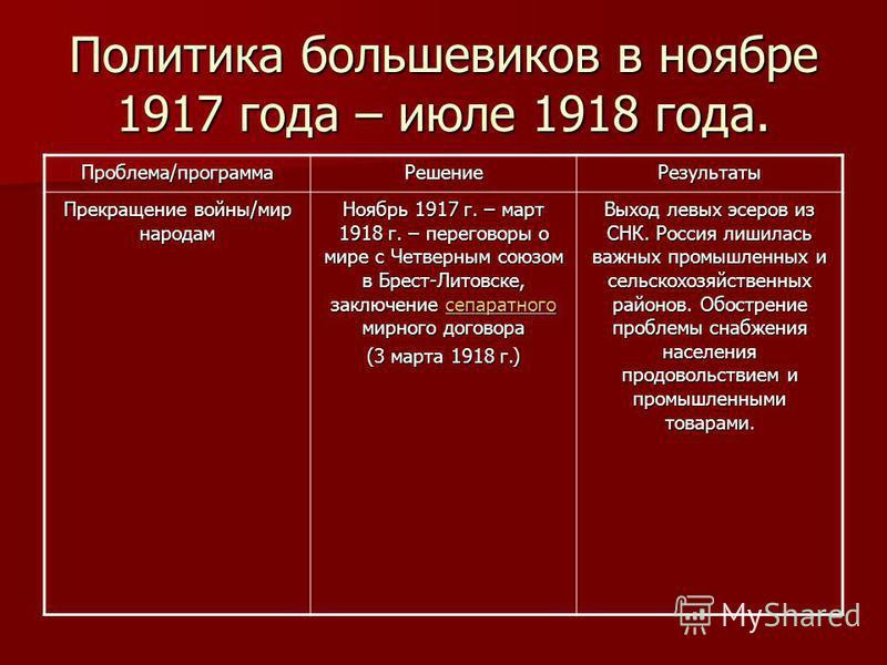 Политика большевиков в ноябре 1917 года – июле 1918 года. Проблема/программа РешениеРезультаты Прекращение войны/мир народам Ноябрь 1917 г. – март 1918 г. – переговоры о мире с Четверным союзом в Брест-Литовске, заключение сепаратного мирного договор