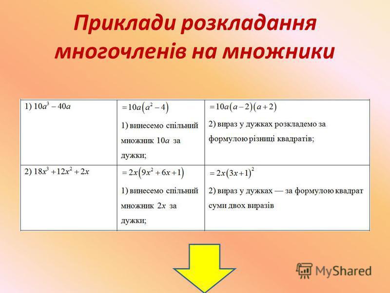 Приклади розкладання многочленів на множники