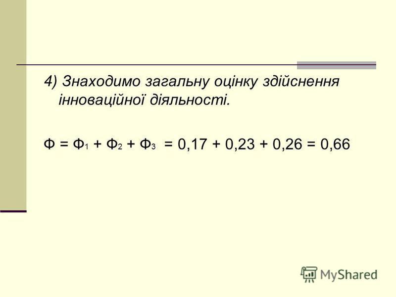 4) Знаходимо загальну оцінку здійснення інноваційної діяльності. Ф = Ф 1 + Ф 2 + Ф 3 = 0,17 + 0,23 + 0,26 = 0,66