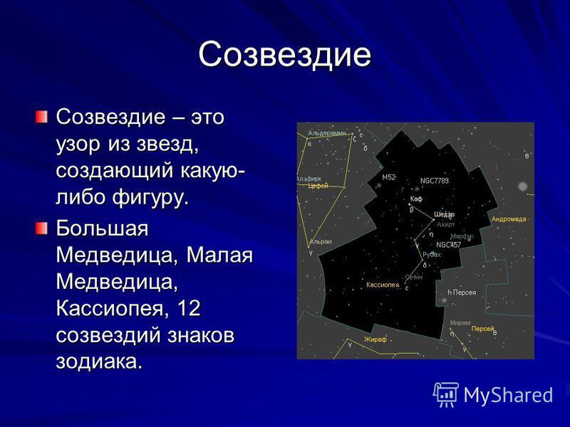 Созвездие Созвездие – это узор из звезд, создающий какую- либо фигуру. Большая Медведица, Малая Медведица, Кассиопея, 12 созвездий знаков зодиака.