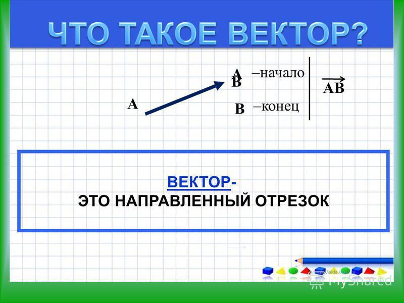 знать определение вектора и равных векторов; знать определение длины вектора ; уметь обозначать и изображать векторы; изображать вектор, равный данному, вектор, коллинеарный данному