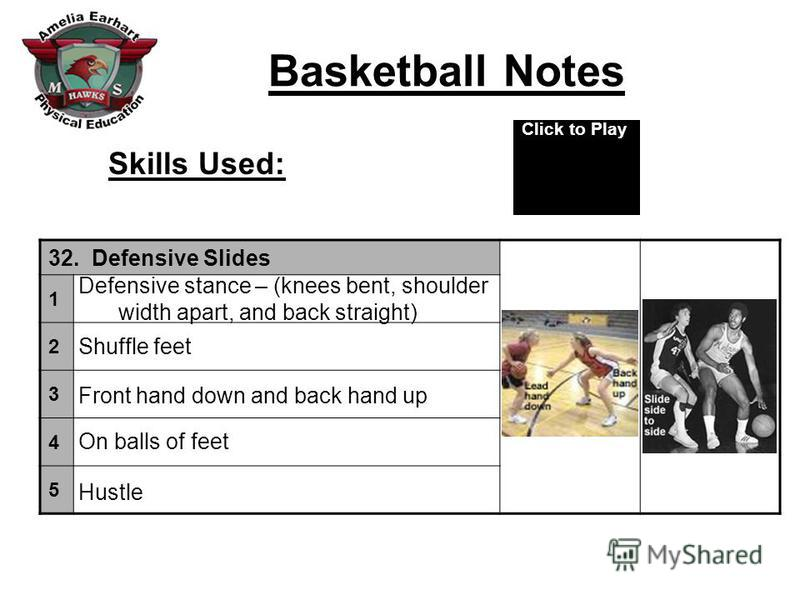 Basketball Notes Skills Used: 32. Defensive Slides 1 2 3 4 5 Defensive stance – (knees bent, shoulder width apart, and back straight) Shuffle feet Front hand down and back hand up On balls of feet Hustle Click to Play