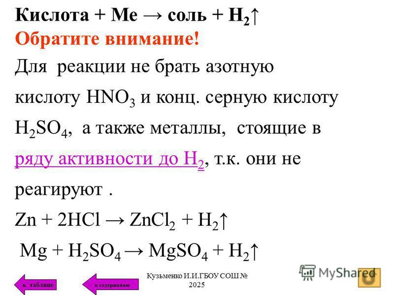 Кислота + Ме соль + Н 2 Обратите внимание! Для реакции не брать азотную кислоту HNO 3 и конц. серную кислоту H 2 SO 4, а также металлы, стоящие в ряду активности до Н 2, т.к. они не реагируют. ряду активности до Н 2 Zn + 2HCl ZnCl 2 + H 2 Mg + H 2 SO