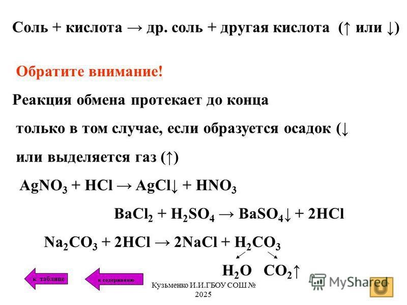 Соль + кислота др. соль + другая кислота ( или ) Обратите внимание! Реакция обмена протекает до конца только в том случае, если образуется осадок ( или выделяется газ () AgNO 3 + HCl AgCl + HNO 3 BaCl 2 + H 2 SO 4 BaSO 4 + 2HCl Na 2 CO 3 + 2HCl 2NaCl