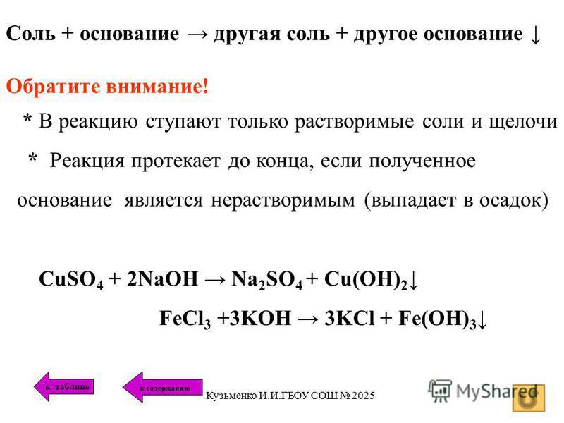 Соль + основание другая соль + другое основание Обратите внимание! * В реакцию ступают только растворимые соли и щелочи * Реакция протекает до конца, если полученное основание является нерастворимым (выпадает в осадок) CuSO 4 + 2NaOH Na 2 SO 4 + Cu(O