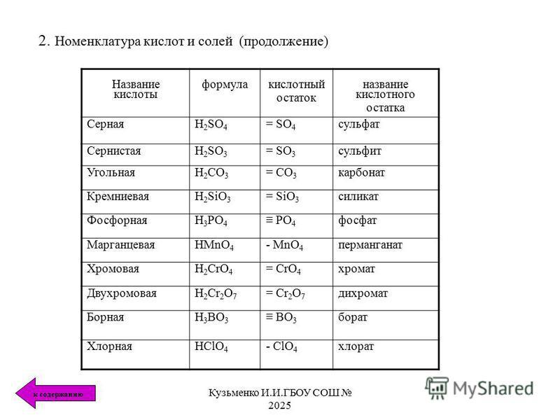 Название кислоты формула кислотный остаток название кислотного остатка СернаяH 2 SO 4 = SO 4 сульфат СернистаяH 2 SO 3 = SO 3 сульфит УгольнаяH 2 CO 3 = CO 3 карбонат КремниеваяH 2 SiO 3 = SiO 3 силикат ФосфорнаяH 3 PO 4 PO 4 фосфат МарганцеваяHMnO 4