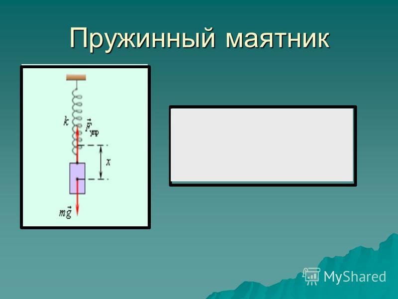 Пружинный маятник T = 2 П M / k