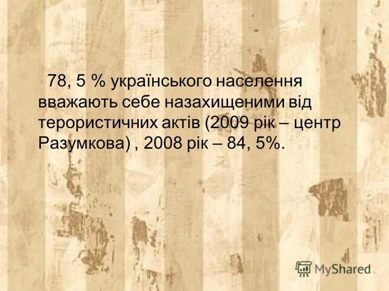 78, 5 % українського населення вважають себе назахищеними від терористичних актів (2009 рік – центр Разумкова), 2008 рік – 84, 5%.