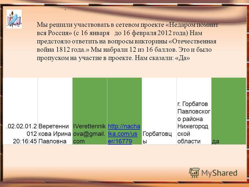 . Мы решили участвовать в сетевом проекте «Недаром помнит вся Россия» (с 16 января до 16 февраля 2012 года) Нам предстояло ответить на вопросы викторины «Отечественная война 1812 года.» Мы набрали 12 из 16 баллов. Это и было пропуском на участие в пр