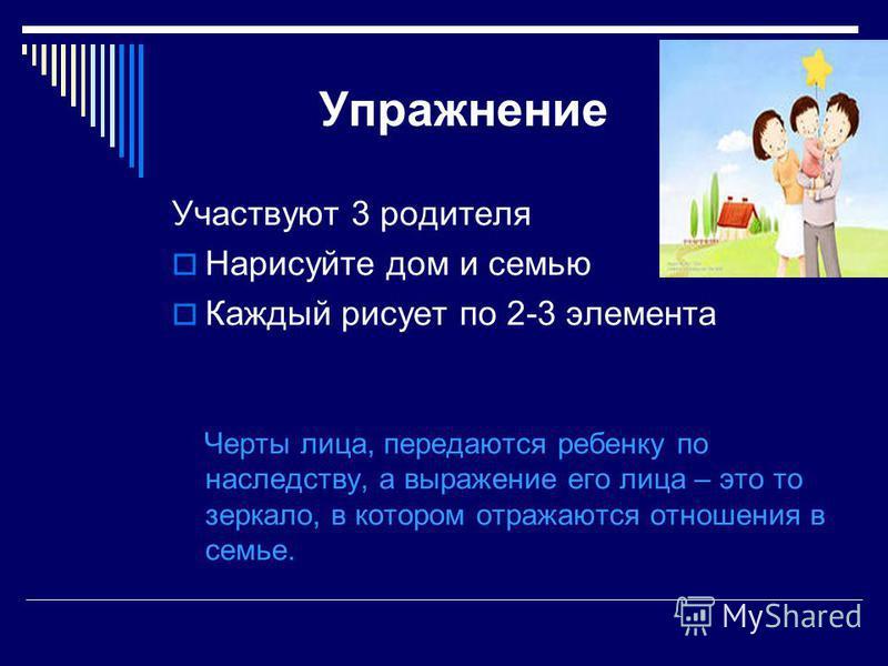 Упражнение Участвуют 3 родителя Нарисуйте дом и семью Каждый рисует по 2-3 элемента Черты лица, передаются ребенку по наследству, а выражение его лица – это то зеркало, в котором отражаются отношения в семье.