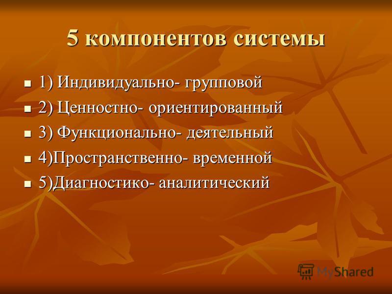 5 компонентов системы 1) Индивидуально- групповой 1) Индивидуально- групповой 2) Ценностно- ориентированный 2) Ценностно- ориентированный 3) Функционально- деятельный 3) Функционально- деятельный 4)Пространственно- временной 4)Пространственно- времен