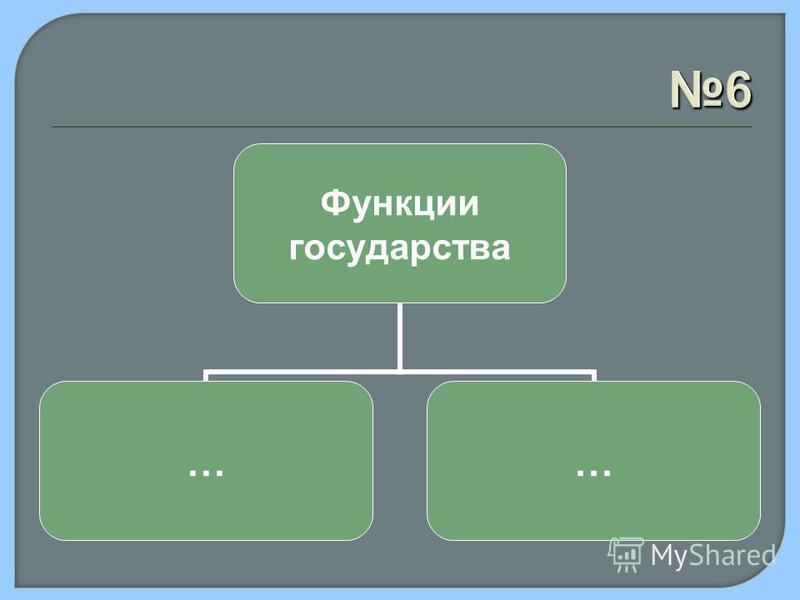6 Функции государства ……
