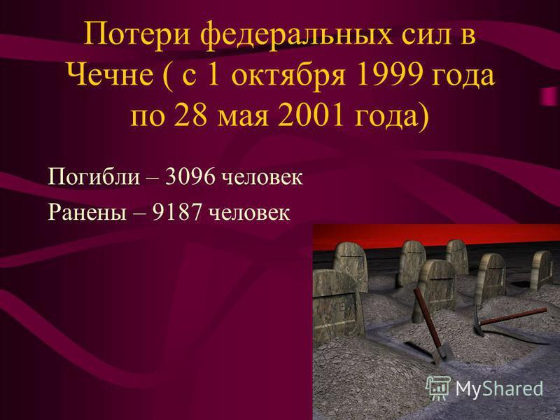 Потери федеральных сил в Чечне ( с 1 октября 1999 года по 28 мая 2001 года) Погибли – 3096 человек Ранены – 9187 человек
