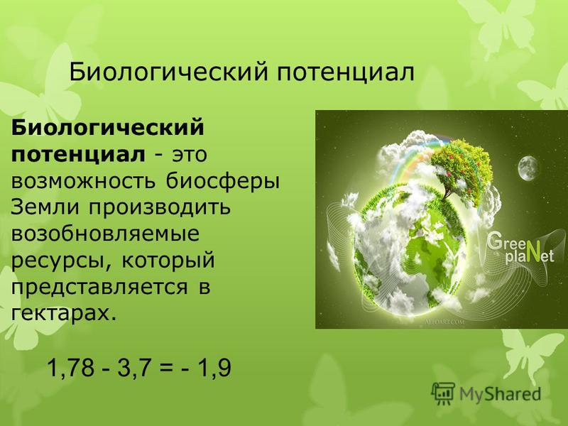 Биологический потенциал Биологический потенциал - это возможность биосферы Земли производить возобновляемые ресурсы, который представляется в гектарах. 1,78 - 3,7 = - 1,9