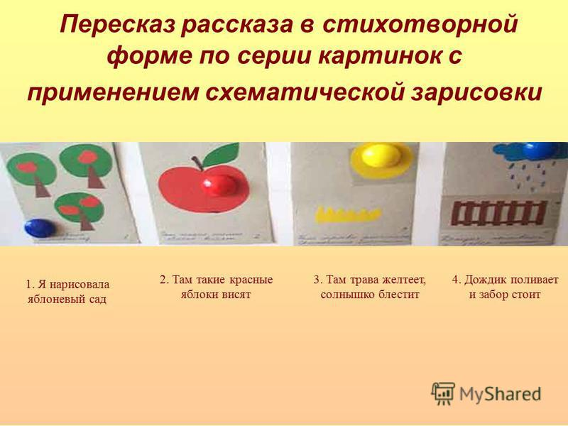 Пересказ рассказа в стихотворной форме по серии картинок с применением схематической зарисовки 1. Я нарисовала яблоневый сад 2. Там такие красные яблоки висят 3. Там трава желтеет, солнышко блестит 4. Дождик поливает и забор стоит