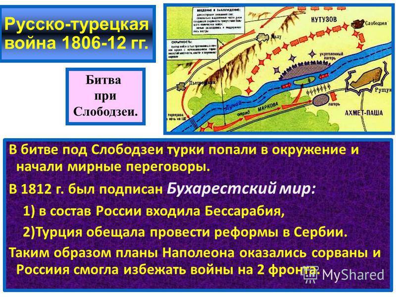Русско-турецкая война 1806-12 гг. В битве под Слободзеи турки попали в окружение и начали мирные переговоры. В 1812 г. был подписан Бухарестский мир: 1) в состав России входила Бессарабия, 2)Турция обещала провести реформы в Сербии. Таким образом пла