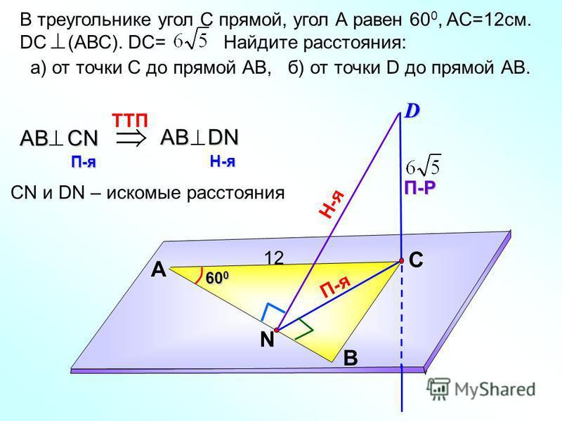 В треугольнике угол С прямой, угол А равен 60 0, AС=12 см. DC (АВС). DC= Найдите расстояния: а) от точки С до прямой АВ, б) от точки D до прямой АВ. 60 0 С А N D П-я П-Р Н-я TTП АВ СN П-я AB DN Н-я CN и DN – искомые расстояния 12 В