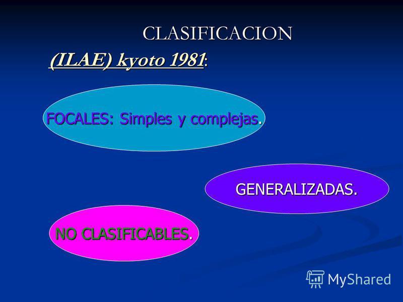 CLASIFICACION CLASIFICACION (ILAE) kyoto 1981: FOCALES: Simples y complejas. GENERALIZADAS. NO CLASIFICABLES.